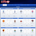 Win £250,000 with SkyBet's Super 6 Score Prediction Game